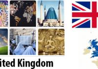 United Kingdom Population by Religion