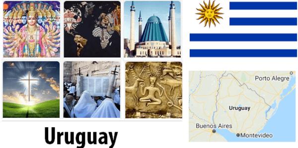 Uruguay Population by Religion