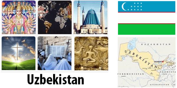 Uzbekistan Population by Religion