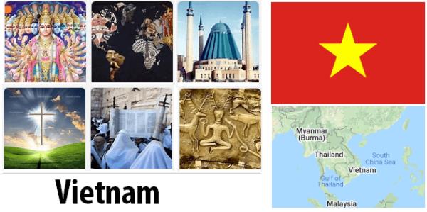 Vietnam Population by Religion